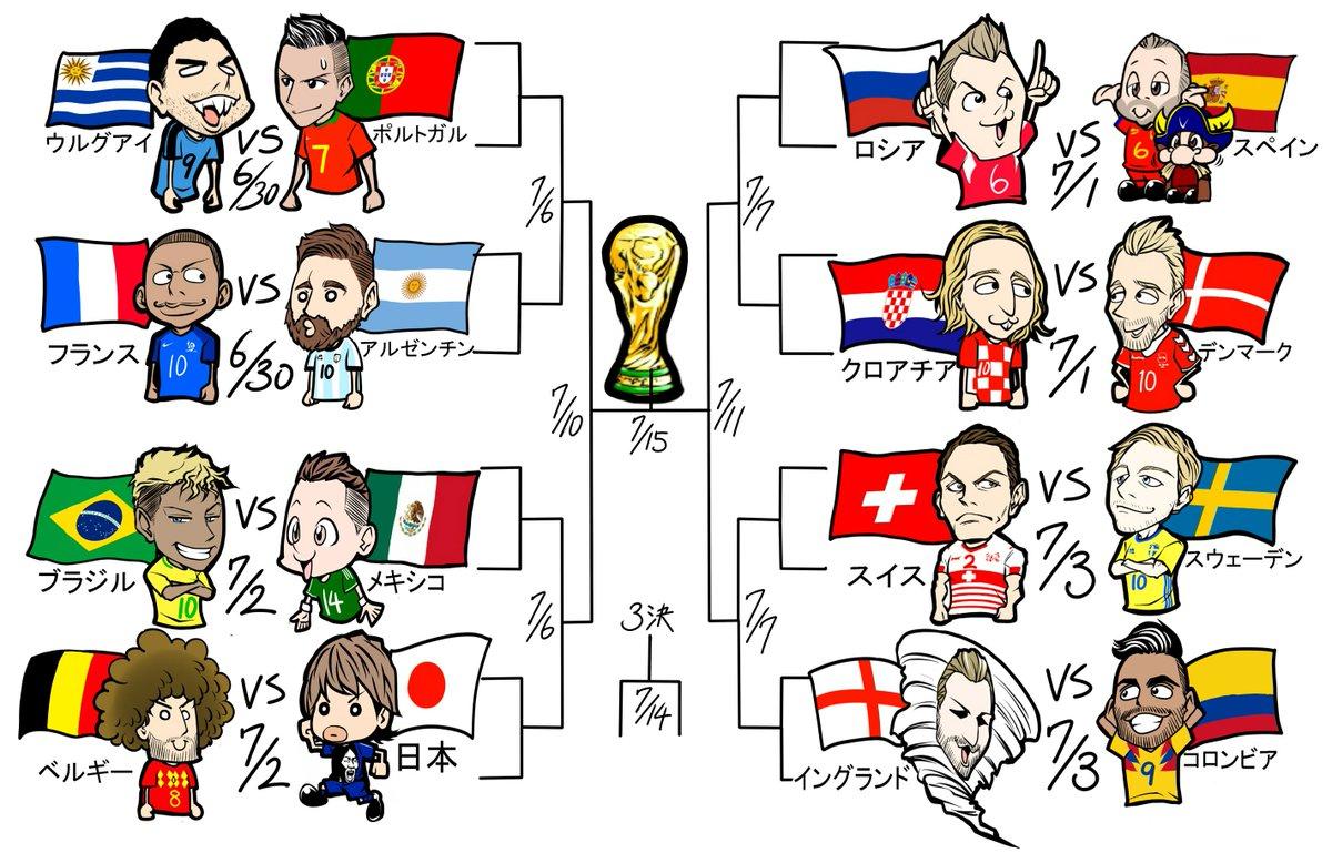 今後に注目!サッカーワールドカップ・グループリーグ結果と決勝トーナメント組み合わせがこれ!