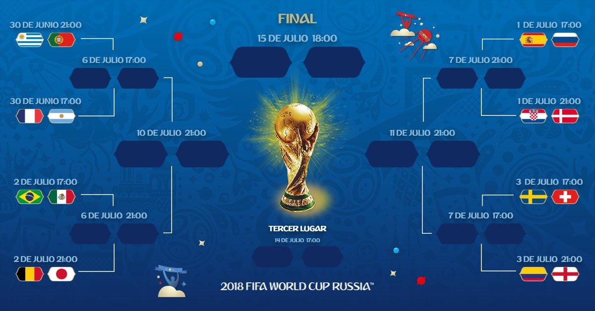 Copa Mundial FIFA 🏆