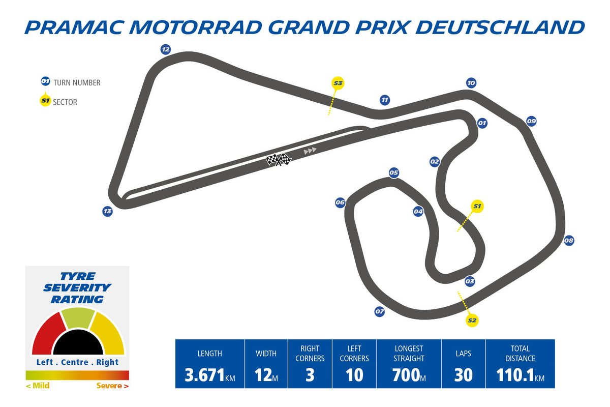 Michelin Motorsport On Twitter The Sachsenring Is Shortest Direction Of Current In A Circuit Entire Championship With Length 3671 Kilometres And It Only Track That Shorter Than 4 Km