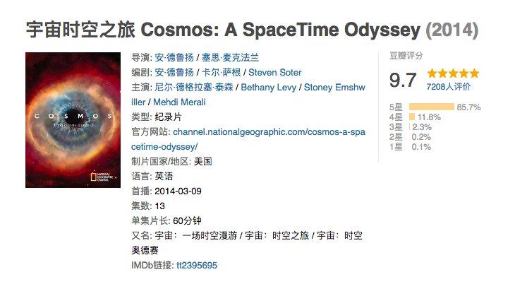 Cosmos Spacetime odyssey s01e01 720p