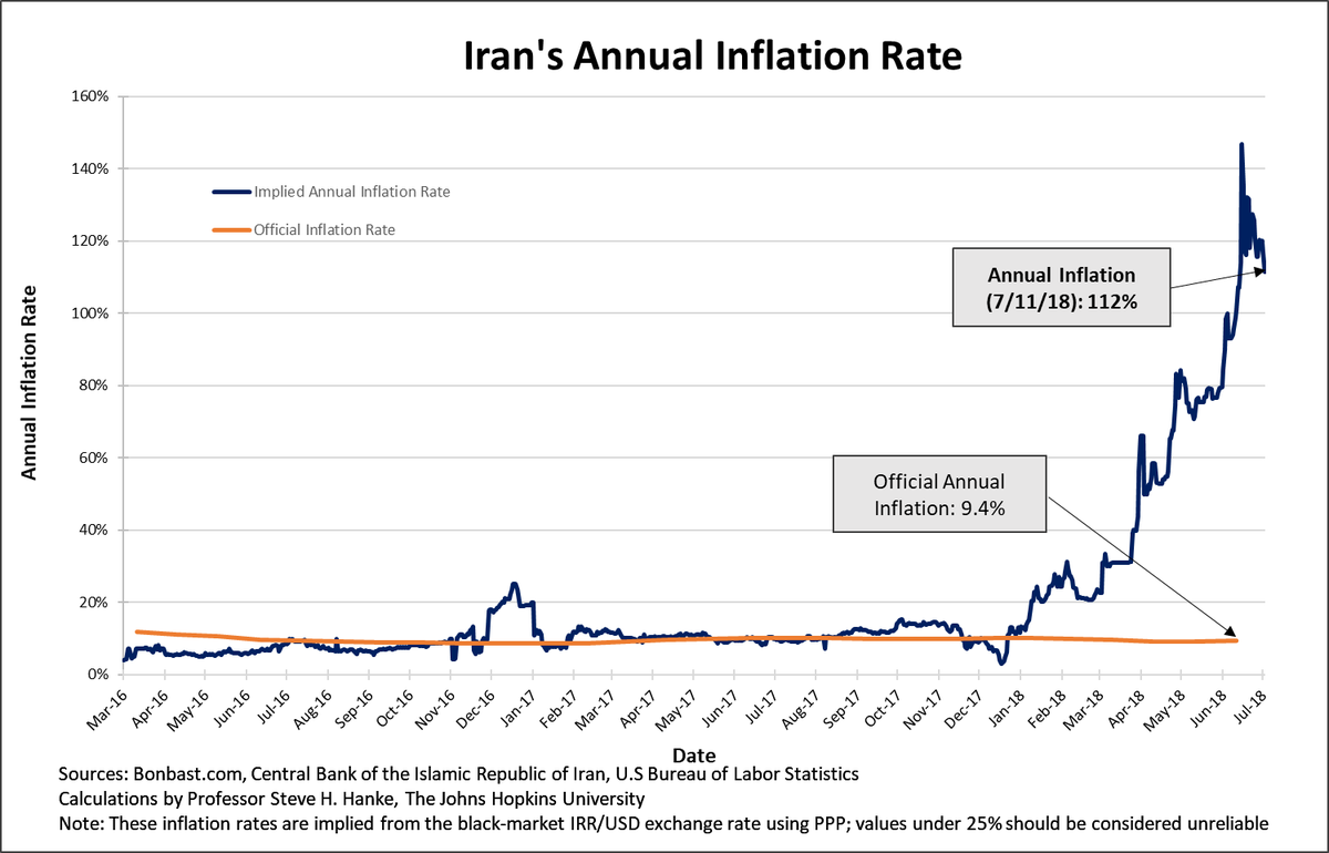 the inflation rate of malaysia economics essay Malaysia inflation rate: inflation rate year on a year basis 176% in may 2018 as compared to 143% in the previous monthinflation rate increases 033% than the previous month.