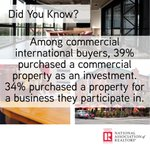 Which are you seeing in your market: international investment or participation in commercial real estate? https://t.co/5EuPaaxTWh  #CRE @NAR_Research @narglobal