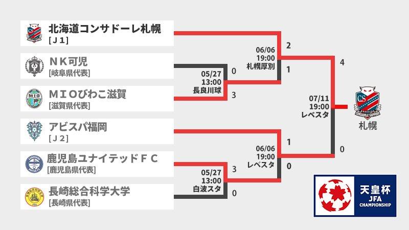 天皇杯 JFA 第98回全日本サッカー選手権大会's photo on 先制点