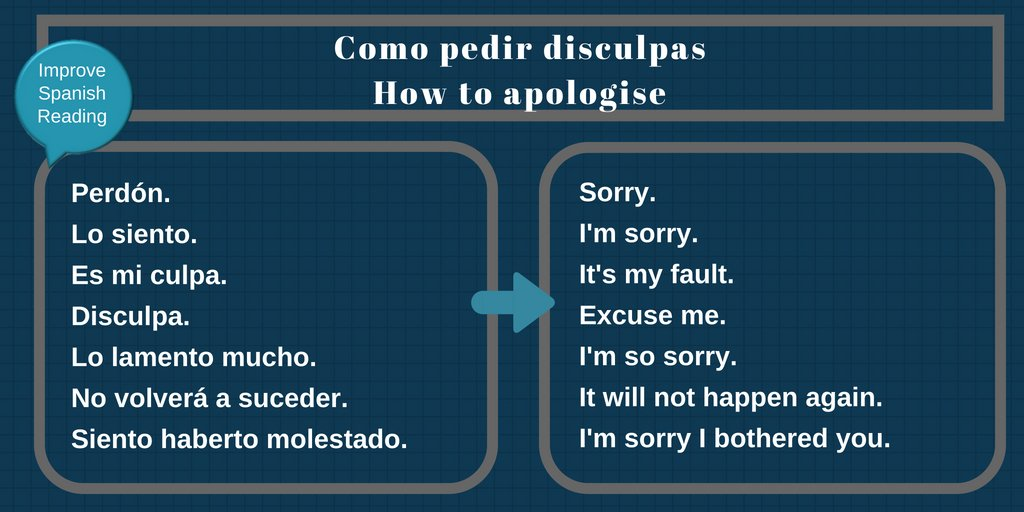 how to apologise in spanish spanish learnspanish speakspanish spanishteachers spanishlanguage aprenderespanol spanischlernen spanishshortstories