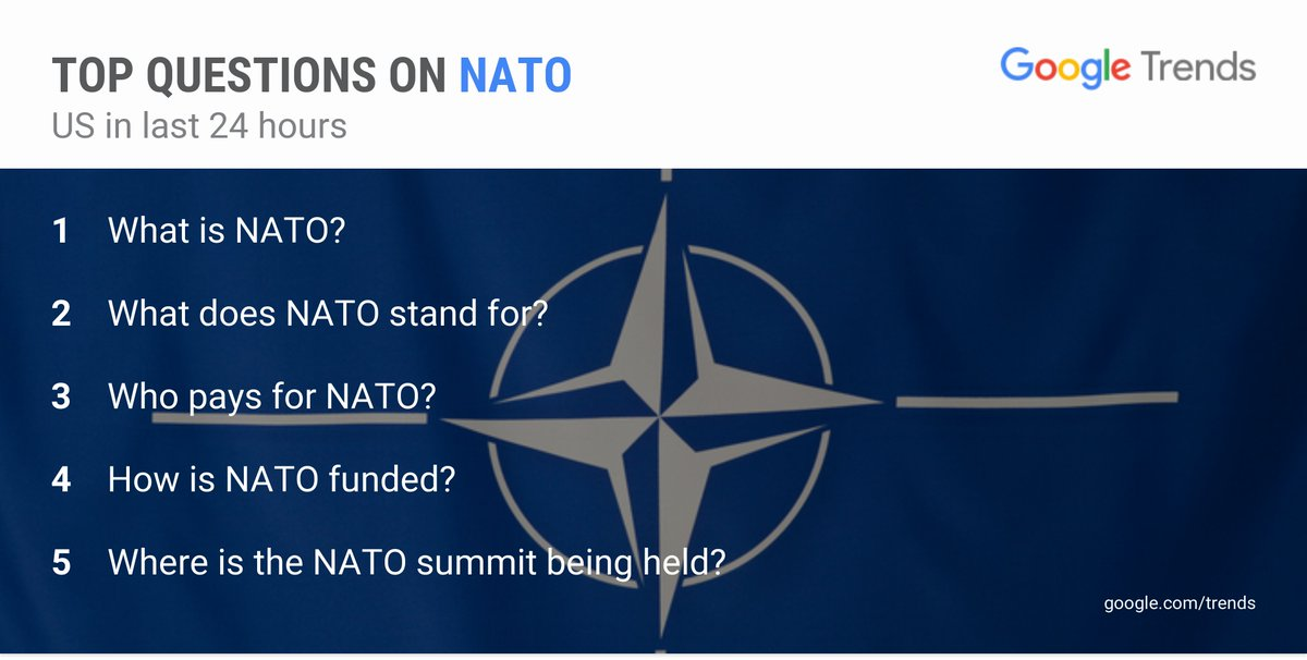 Googletrends On Twitter How Is Nato Funded Top Questions About