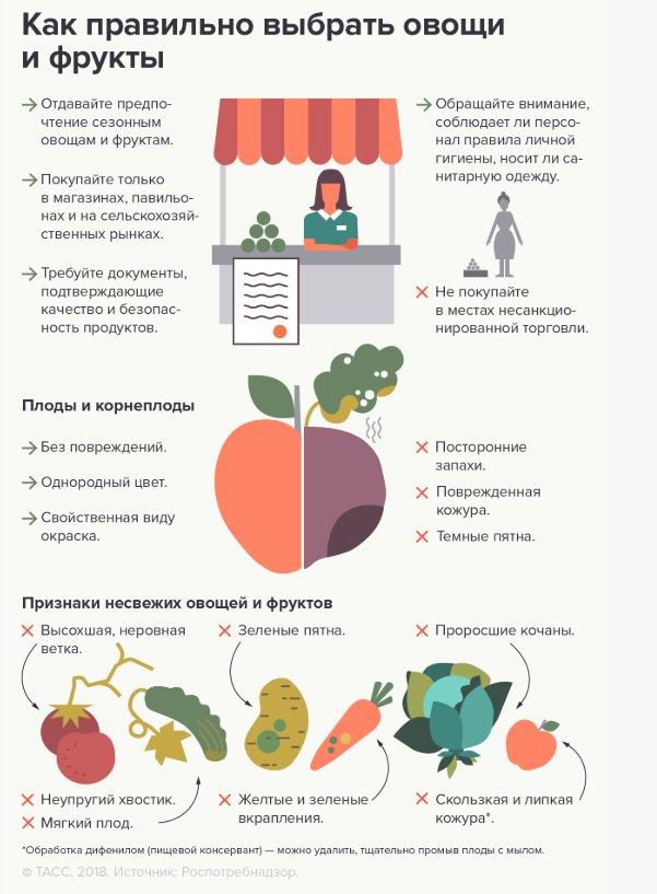 Управление Роспотребнадзора усилило надзор за плодоовощной продукцией нового урожая