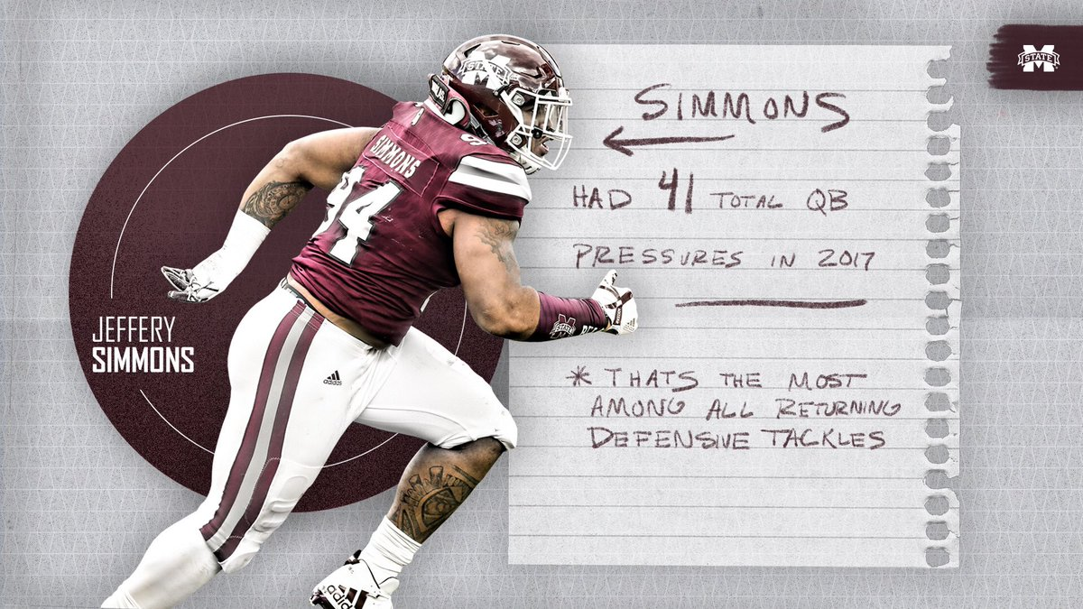Meet the unstoppable force that is @GrindSimmons94 💪 #HailState🐶