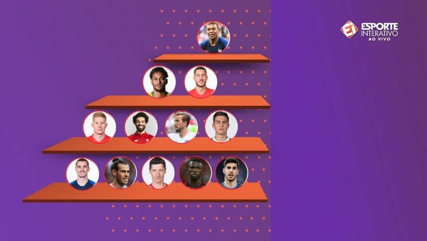 Assim ficaram as prateleiras do #DePlaca para substituir Cristiano Ronaldo! Você concorda com os nossos malucos? Mbappé seria a melhor peça para o elenco do Real Madrid? Use a  e participe.