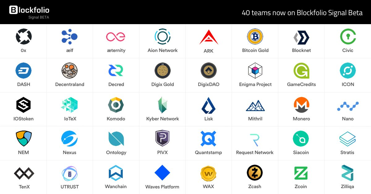 Love the work @BlockfolioApp is doing!! @ArkEcosystem @NxsEarth @NEMofficial @Aion_Network @civickey @helloiconworld @stratisplatform @tenxwallet it's great getting updates from you all!!