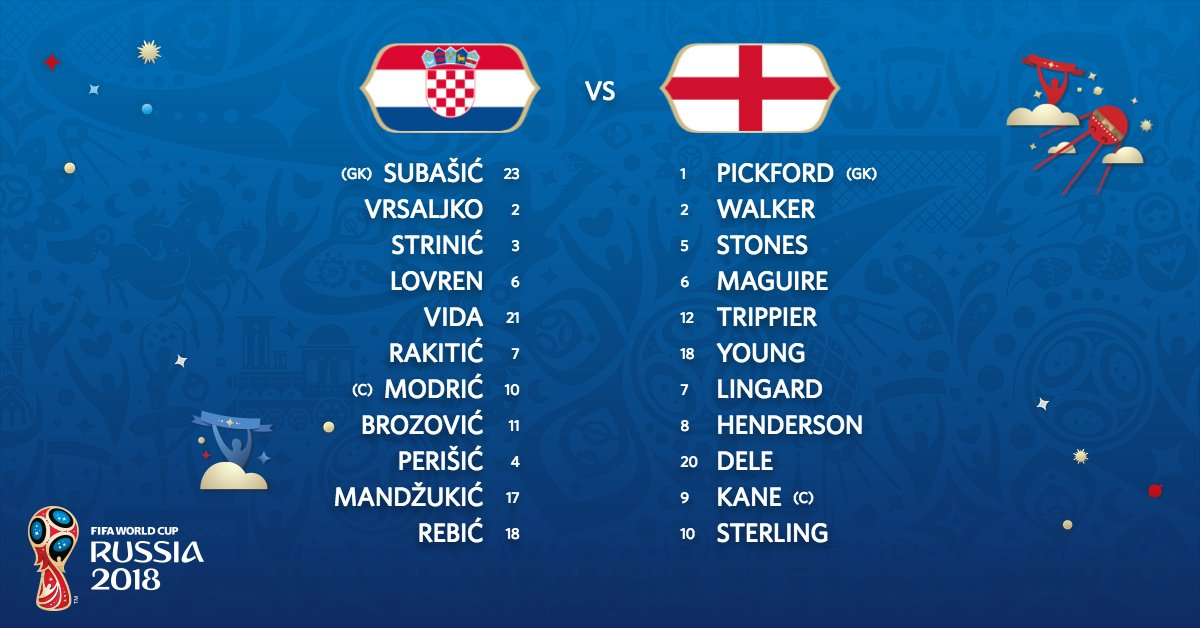 TEAM NEWS // #CROENG   Here are the Starting XIs for tonight's semi-final...  #WorldCup