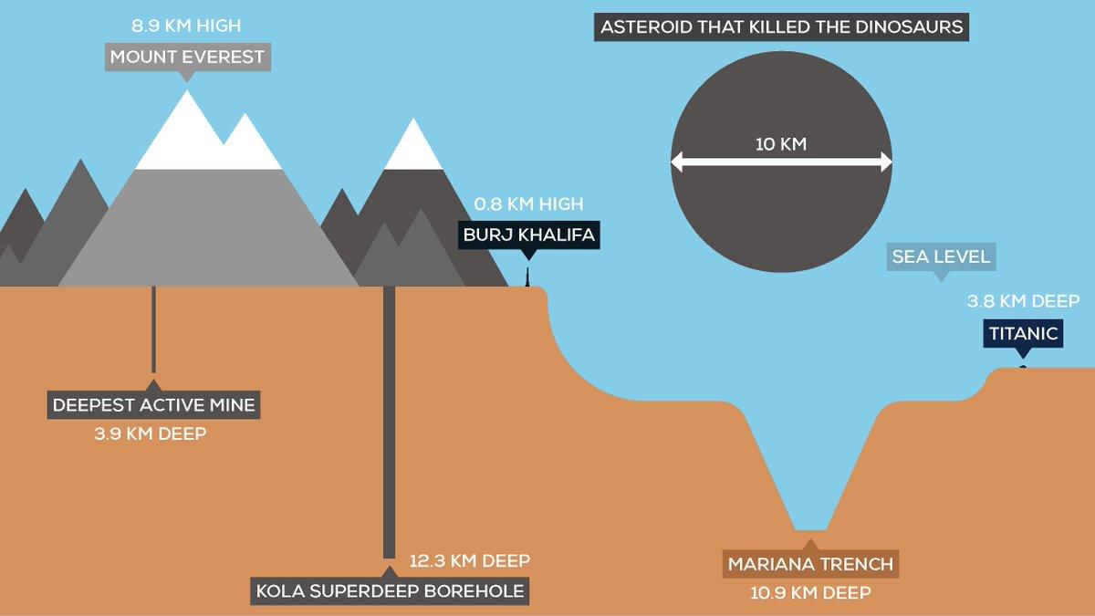 أعمق حفرة صنعها البشر على الإطلاق في خضم الحرب الباردة Dh29_hFWAAI1Vc-