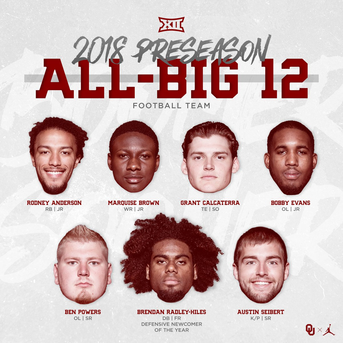 A league-high  #Sooners were named to the 2018 Preseason All-Big 12 Football Team. #OUDNA     http:// bit.ly/7SoonersBig12  &nbsp;  <br>http://pic.twitter.com/fCcazVDyJV