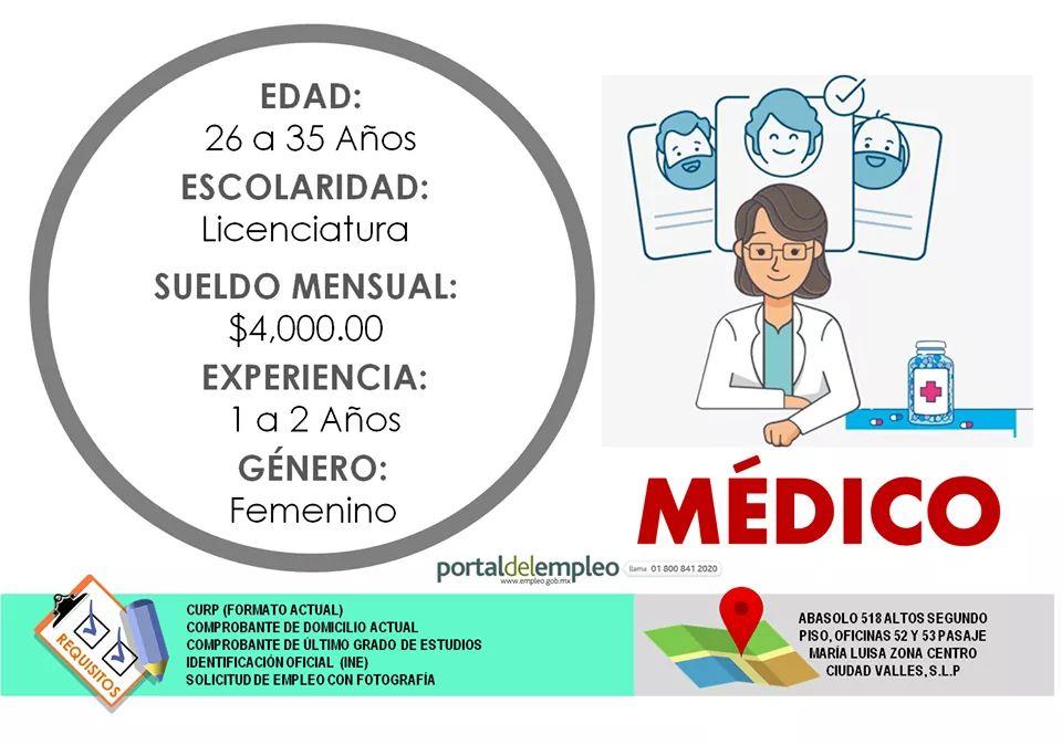 No soy medico (@Nosoimedico) | Twitter