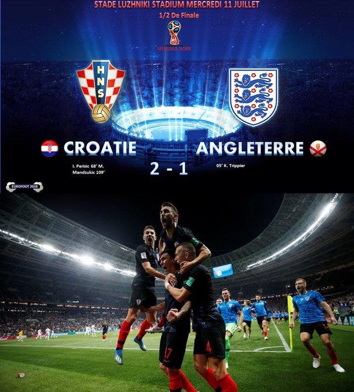 #CM2018: Hargneuse et combattante, la #Croatia réalisé une formidable remontée en battant  les Anglais #threelions aux prolongations. et rejoint la #FRA en finale. #CROENG (2-1) http://mediacongo.net/article-actualite-40147_coupe_du_monde_2018_la_croatie_bat_l_angleterre_au_bout_du_suspense_et_rejoint_la_france_en_finale.html  - FestivalFocus