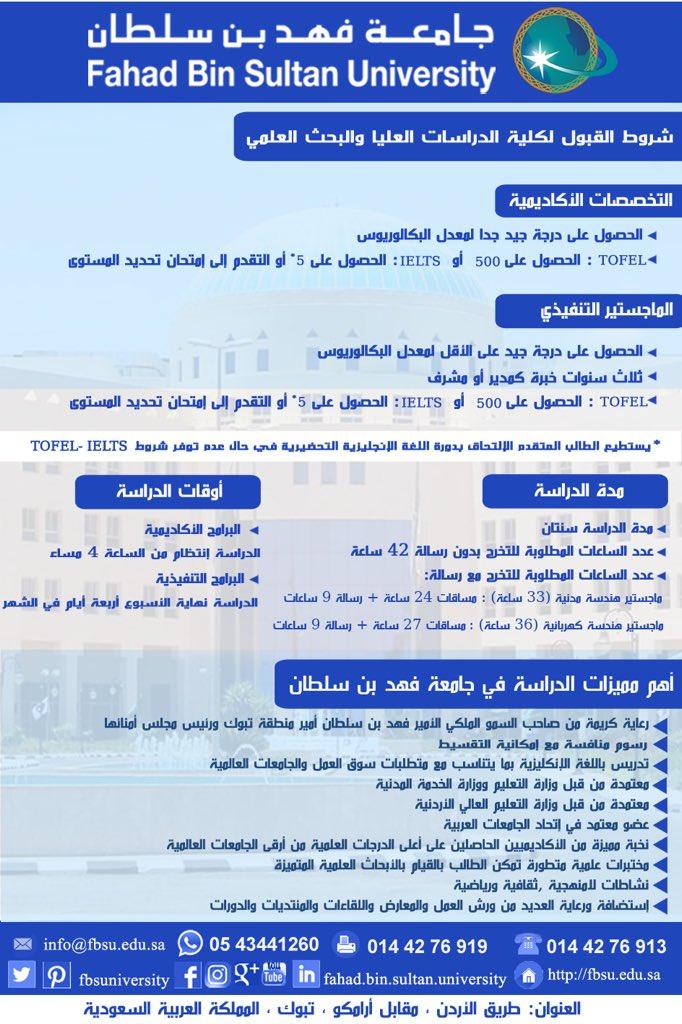 Uzivatel جامعة فهد بن سلطان Na Twitteru نعم يوجد ماجستير إدارة