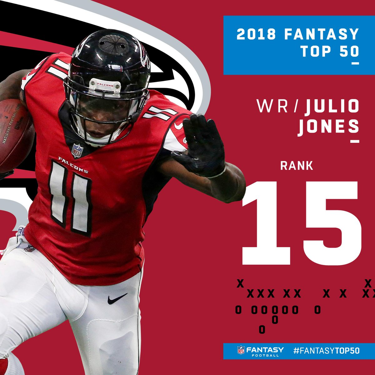 Four straight seasons of 1400+ receiving yards 😳 @juliojones_11 comes in at number 15!  #FantasyTop50