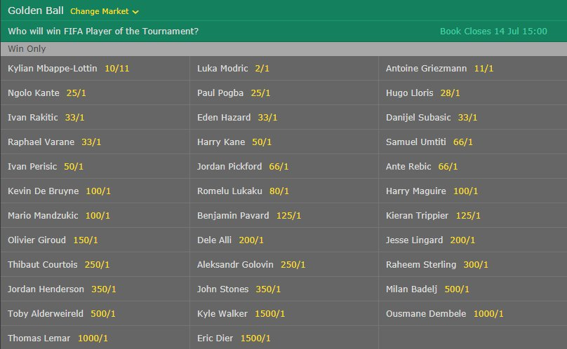bet365 world cup betting lines