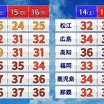 札幌以外やばくない?三連休の気温がとんでもないことになる!