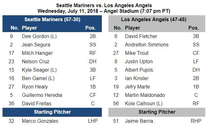 #Mariners Gameday Info - July 11 at #Angels. Lineups, Game Notes & More: atmlb.com/2L2KCm4