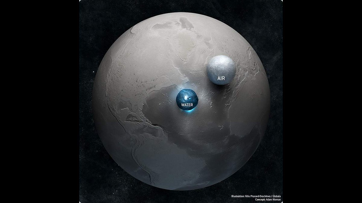 These two spheres represent the total amount of water and air available on earth (at a normal atmospheric pressure). More info at: https://t.co/26wt7CqMDv