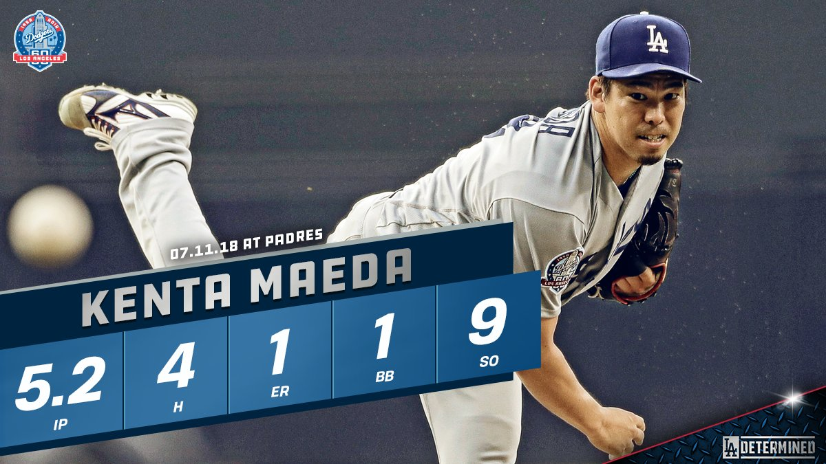 Fourth consecutive start with nine strikeouts. #マエケン https://t.co/qnVZUk4z0O