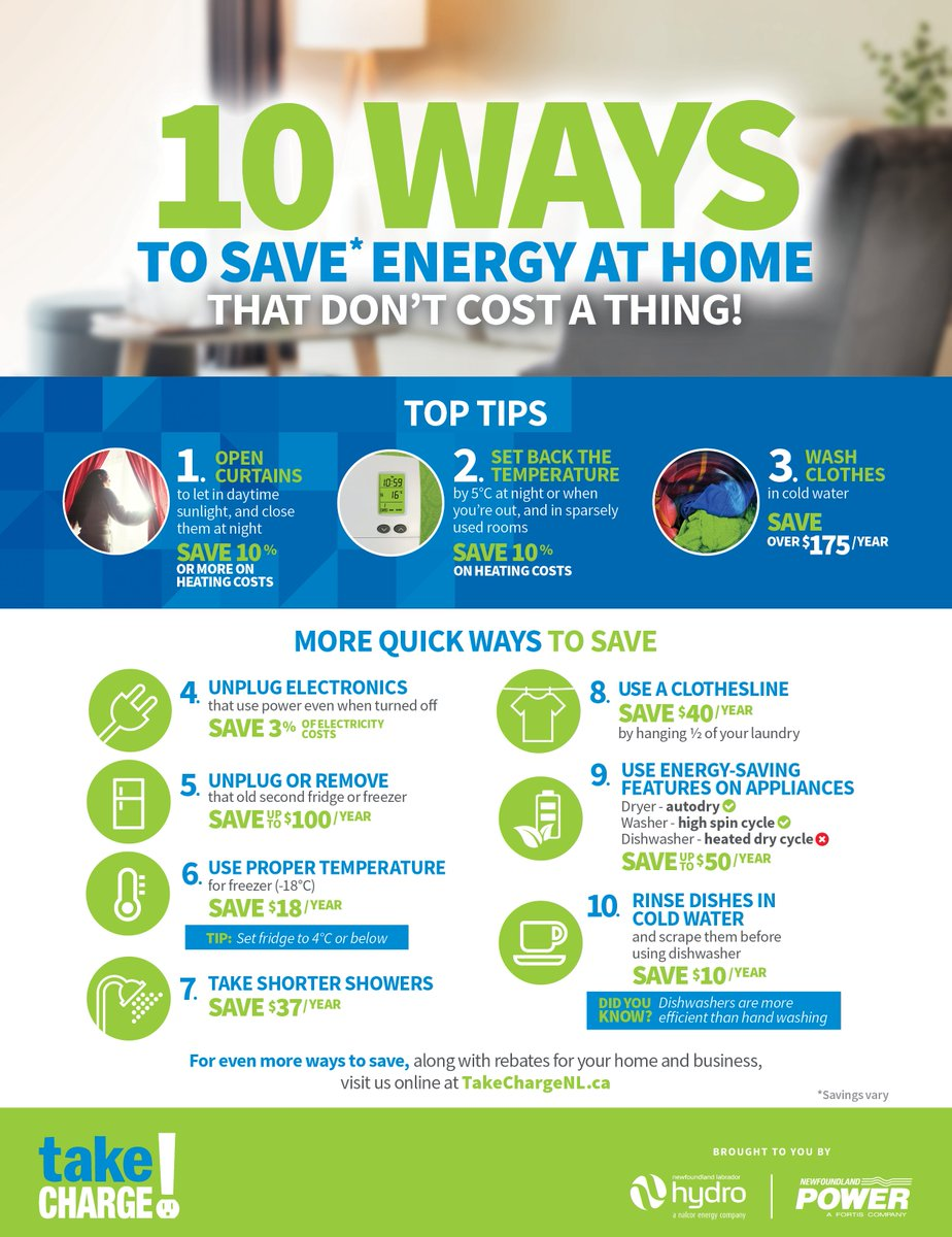 ways of conserving energy With the number of different appliances we need in the kitchen, we often use a lot of energy to power it by going green, you can conserve natural resources and spend less money you can find a wide array of energy-efficient appliances for your kitchen than you've ever been able to in the past.