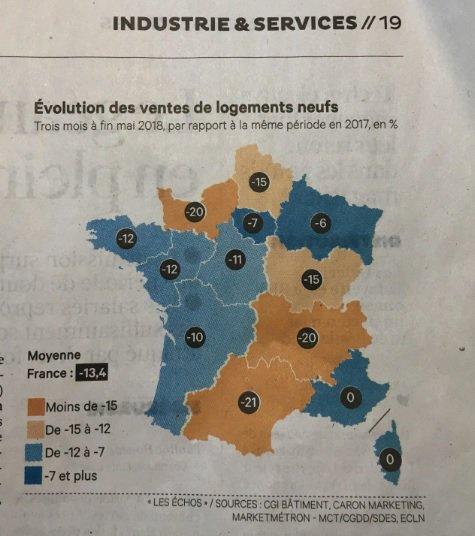 -21% de ventes de logements neufs en #occitanie sur les 3 derniers mois par rapport à 2017. Les maisons individuelles les plus touchées selon les @LesEchos . #batiment #Construction  - FestivalFocus