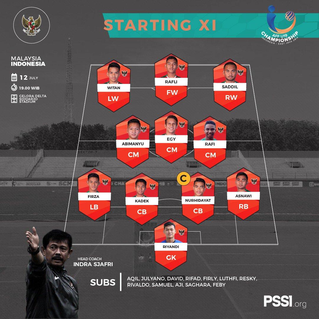Semifinal AFF U-19: Susunan Pemain Timnas Indonesia Kontra Malaysia