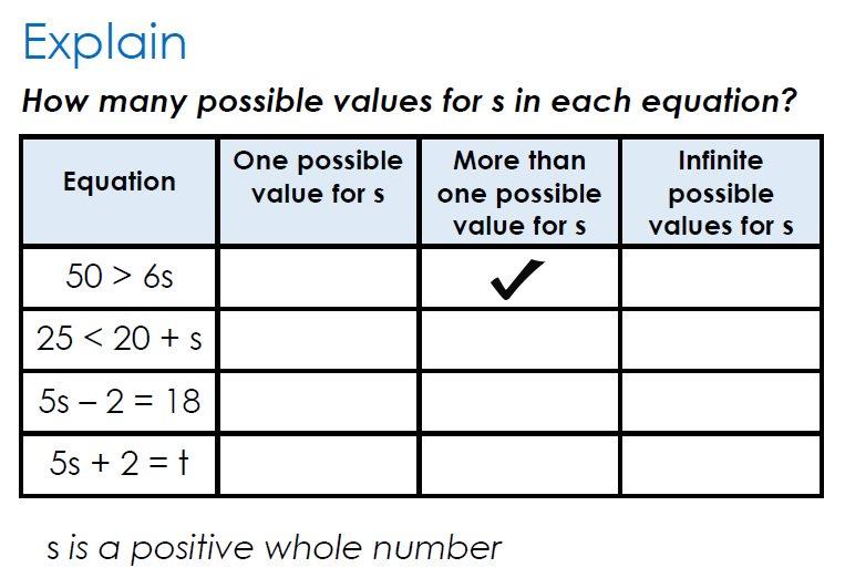 Gareth Metcalfe On Twitter Used This I See Reasoning Uks2 Task
