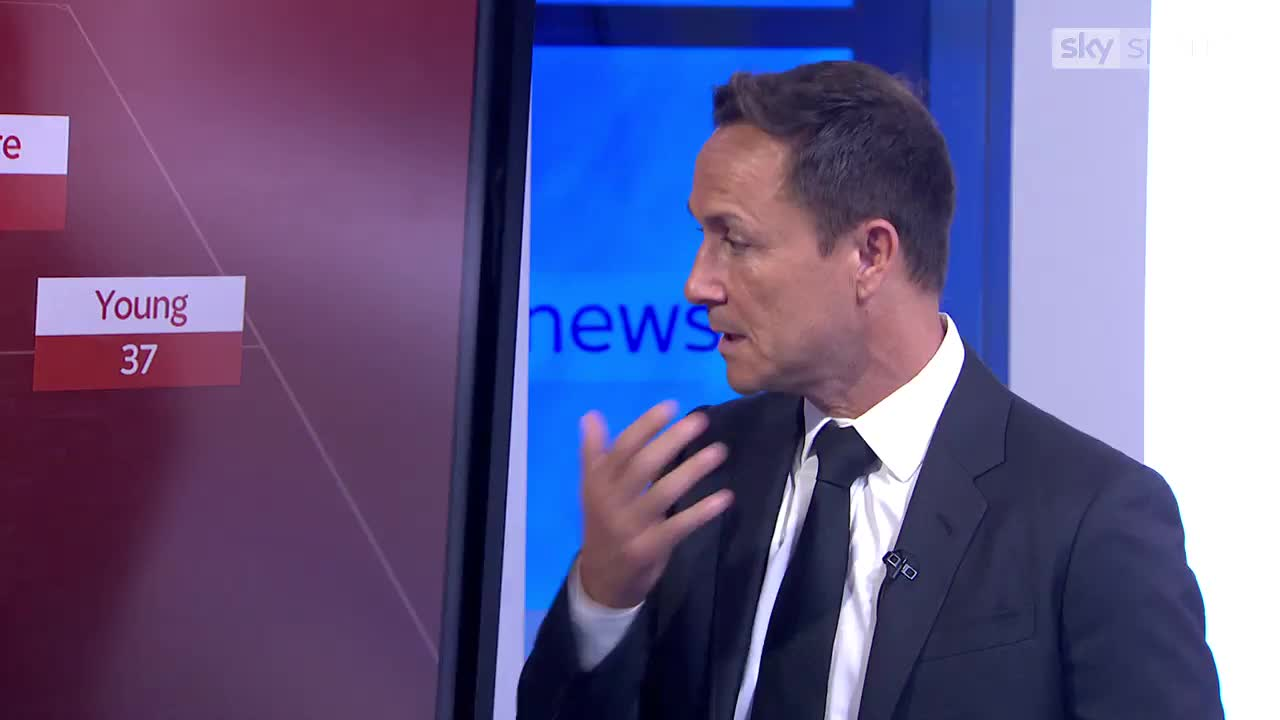 WATCH: Former England midfielder Dennis Wise says England's young squad is well set up for the next two World Cups. https://t.co/81I6fdVLE5