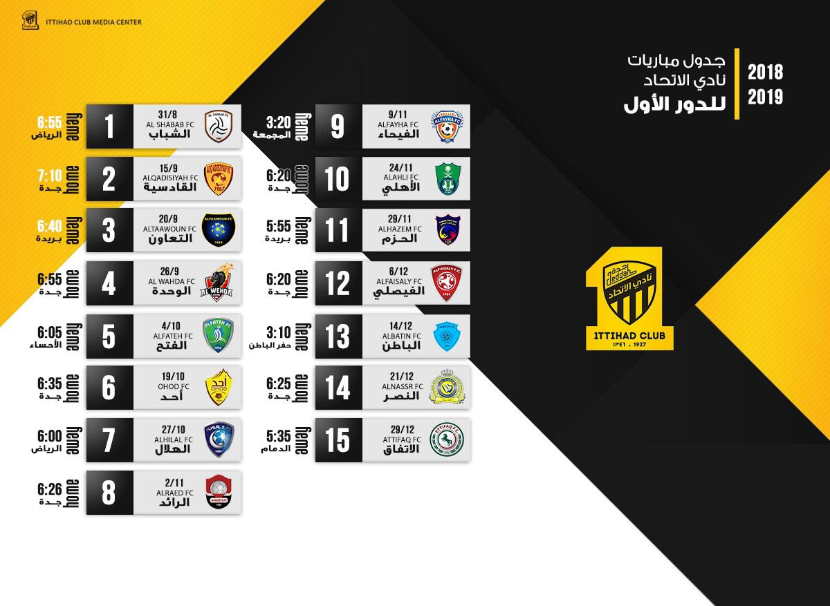 الاتحاد يكشف عن جدول مباريات الدور الأول بالدوري كورة
