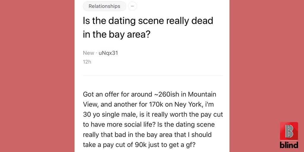 Dating New York VS San Francisco