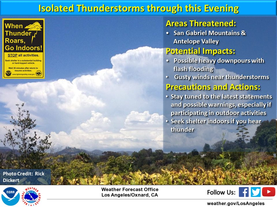Isolated thunderstorms through this evening for San Gabriel mountains and eastern Antelope Valley.  Potential for brief heavy downpours  with isolated flash flooding and gusty winds. #LAWeather #cawx #LArain