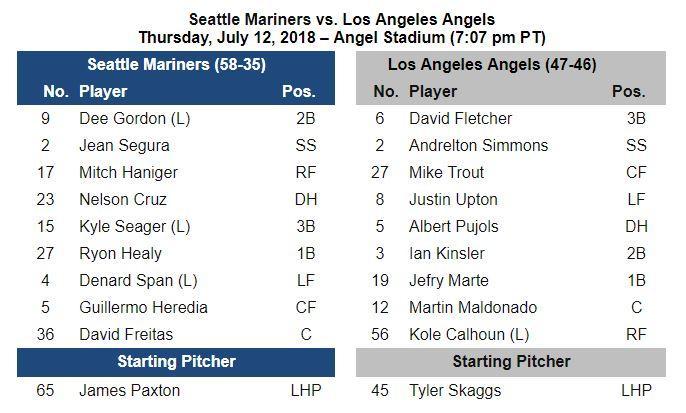 #Mariners Gameday Info - July 12 at #Angels. Lineups, Game Notes & More: atmlb.com/2Jjj7Q6