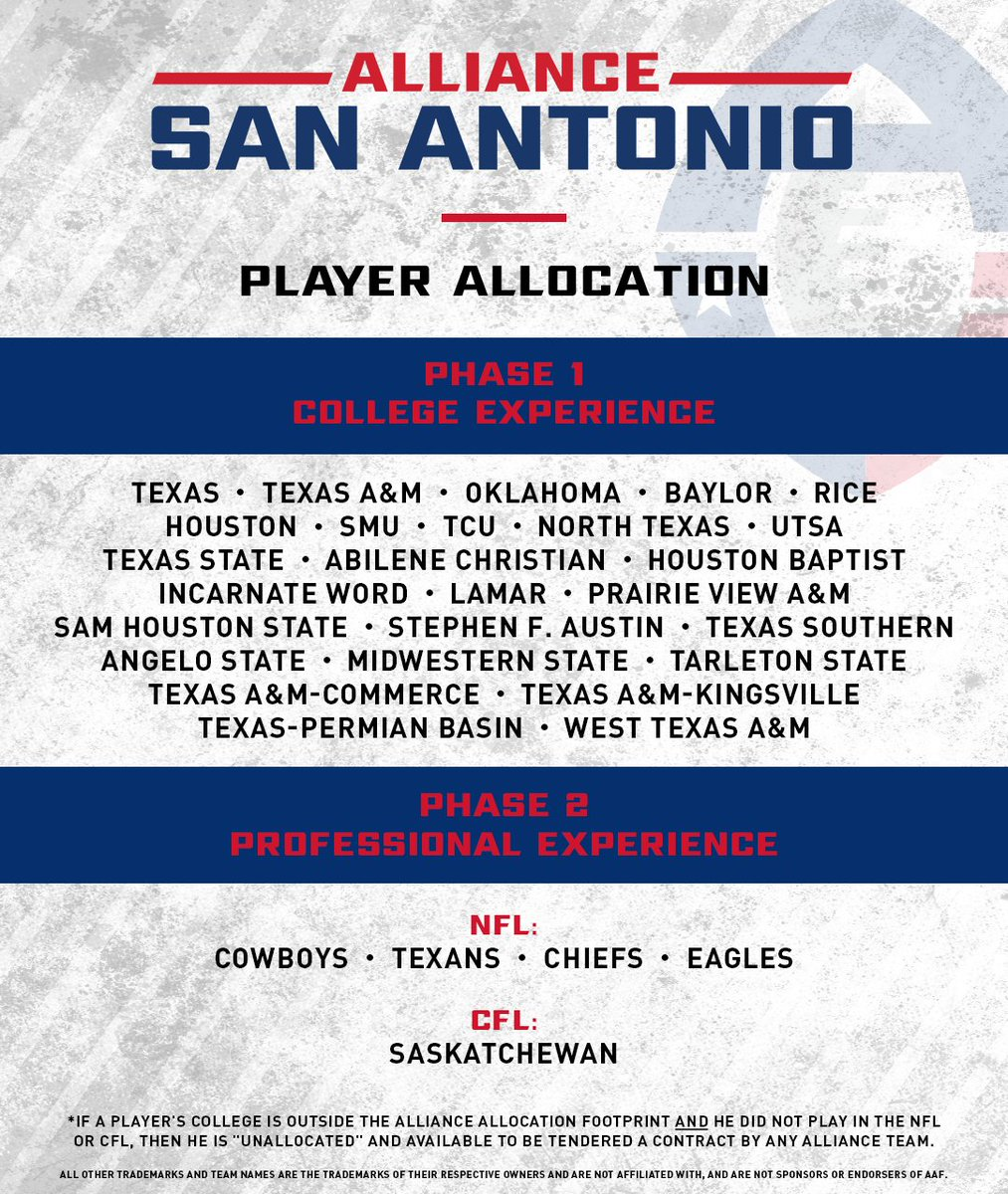 Image result for alliance of american football san antonio player allocation
