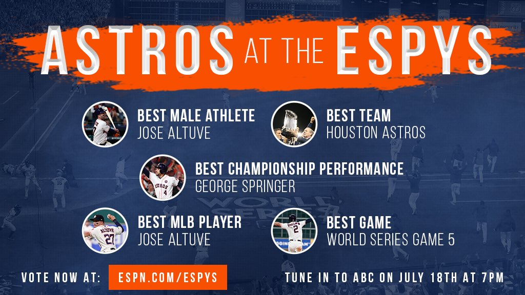 The #Astros are up for quite a few awards at this year's @ESPYS ��  Vote for our guys at https://t.co/DjjAeUHD0j! https://t.co/enha6gLuGu
