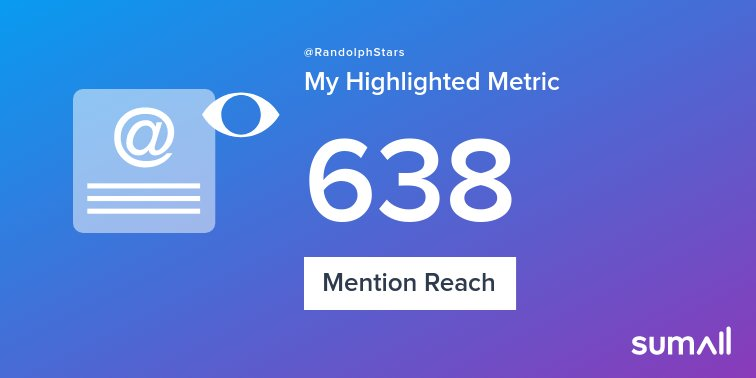 My week on Twitter 🎉: 13 Mentions, 638 Mention Reach, 1 New Follower. See yours with <a target='_blank' href='https://t.co/zl5ssyDDU6'>https://t.co/zl5ssyDDU6</a> <a target='_blank' href='https://t.co/lWhKYgKhHQ'>https://t.co/lWhKYgKhHQ</a>