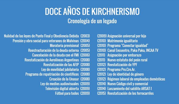 #Kirchnerismo @mariuvidal acá te dejo algunos datos para echarle la culpa al Kirchnerismo! Foto