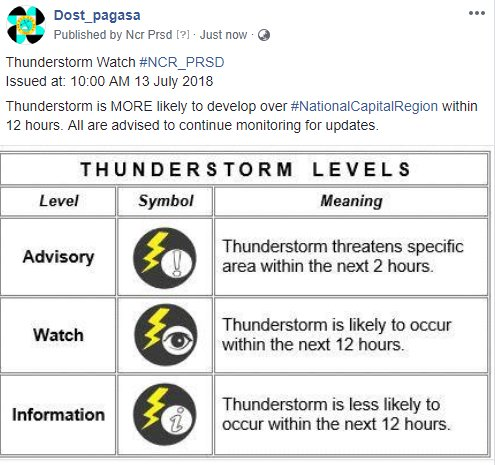 Thunderstorm Watch #NCR_PRSD Issued at: 10:00 AM 13 July 2018