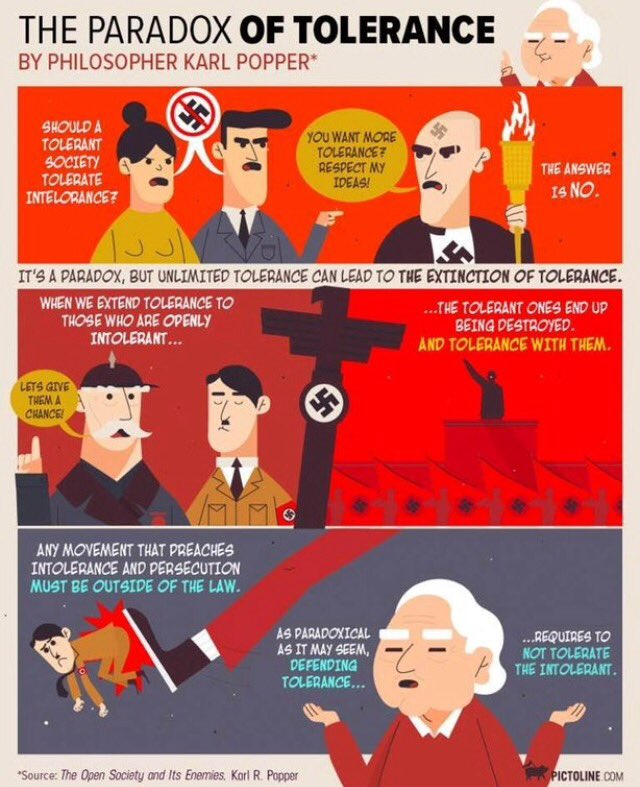 The paradox of tolerance, beware Nimrod Trump #TrumpUKVisit #TrumpVisitUK #TrumpProtest #LondonProtest via @hannahbillo @guardian @Polly_Boiko @Hnaima17 @ameliagentleman @Emirati_Sheikha @fbhutto @Independent @theintercept @hrw @UN @haaretzcom @meNabster twitter.com/hannahbillo/st…