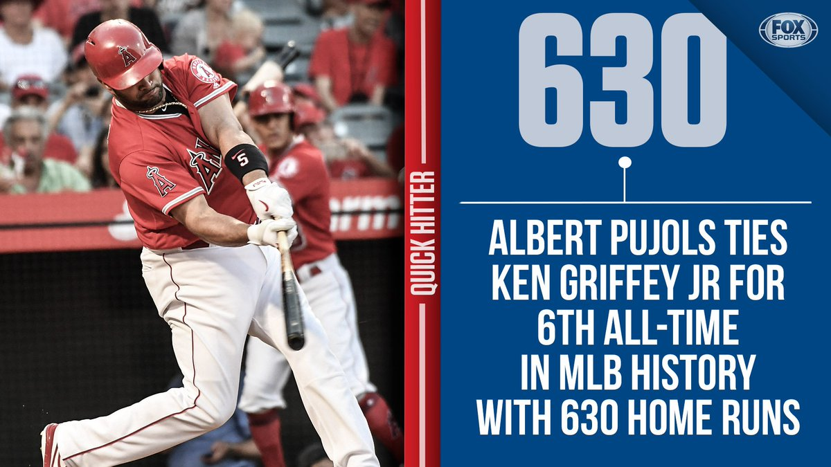 630! Albert Pujols ties Ken Griffey Jr. for 6th on the all-time home run list.