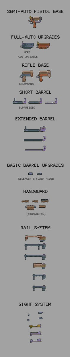 @OskSta Here are basic upgrades/pieces. There will be more