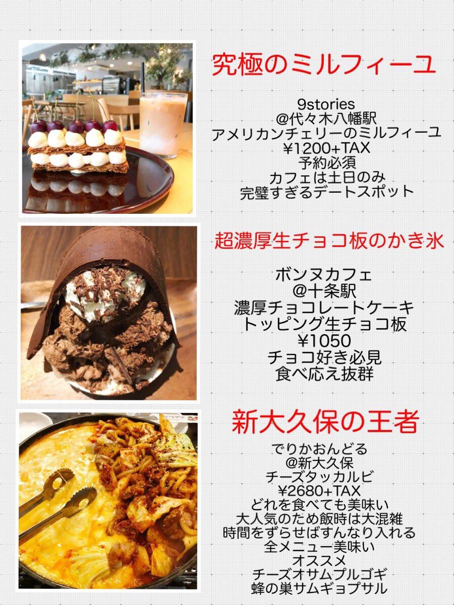 東京に行ったら食べなきゃ損?東京で絶対に行くべきお店9選!