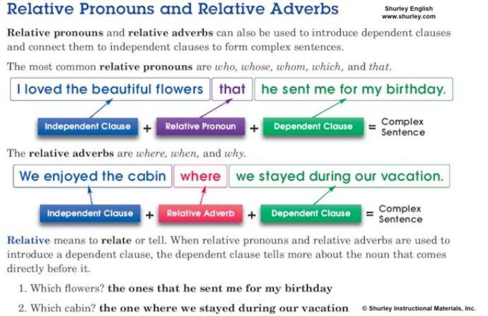 Shurley English Shurleyenglish Twitter. 0 Replies Retweets Likes. Worksheet. Shurley Grammar Worksheets At Clickcart.co