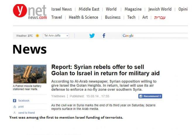 Benjamin Netanyahu On Twitter Regarding Southern Syria We Will