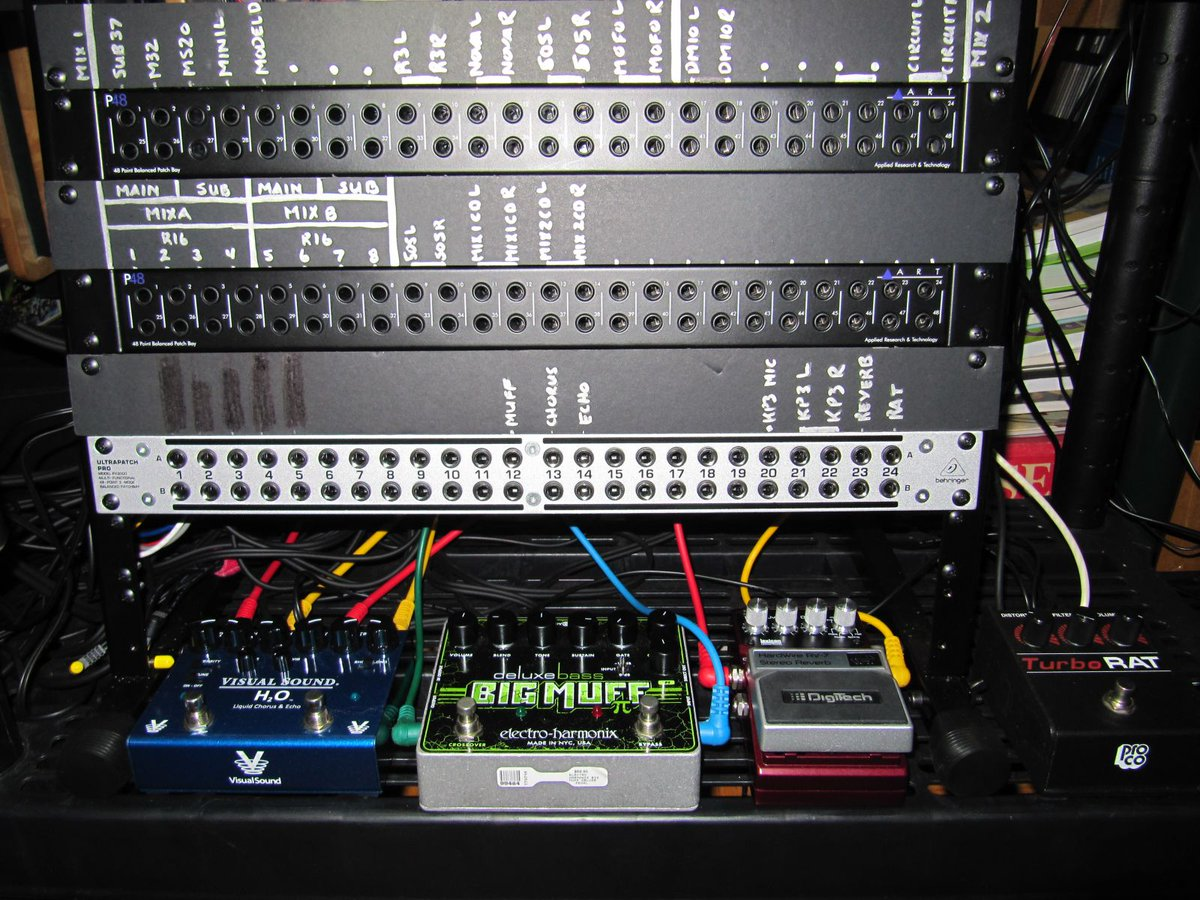 Patchbays Hashtag On Twitter Recording Studio Wiring 0 Replies Retweets Likes