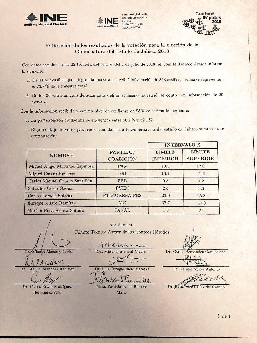 Moderno Técnico Veterinario Reanuda Muestras Adorno - Colección De ...