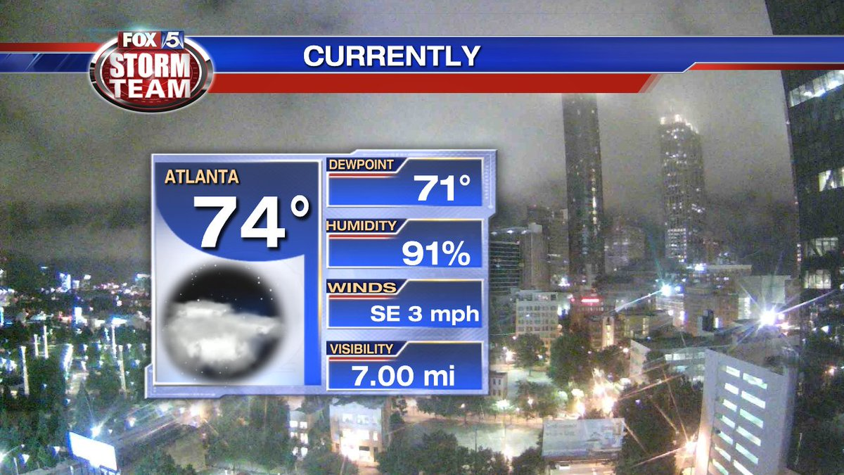 Vs Sunshine Will Help Keep Temperatures Later Today Below 90 In The Meantime Warm And Very Humid Gooddayatlanta Fox5atlpic Twitter Com U1yjoy6b3a
