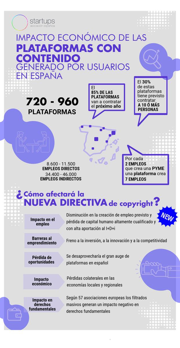 eb764db2410 ... una propuesta en el parlamento europeo que propone que existan máquinas  de censura previa en las plataformas digitales! Hay que evitarlo.  Moviliízate!!!