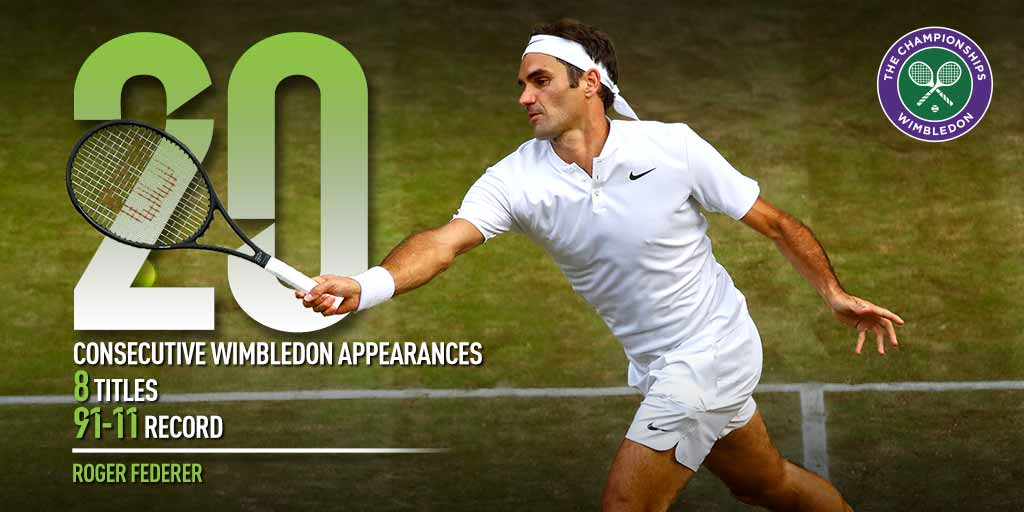 Roger Federer & #Wimbledon   A love affair 20 years in the making �� https://t.co/mzvDFYZ8Pv